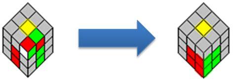 tutorial penyelesaian rubik rubik s cube cara pantas