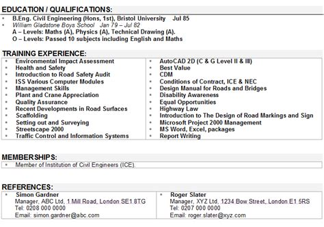 Sample Resumer by Civil Engineering Cv Sample