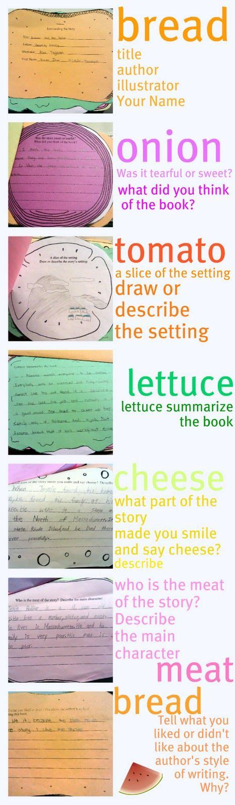 Sandwich Book Report Ideas Sandwich Book Report Great Teaching Ideas Pinterest