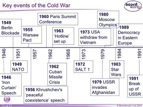 why was the iron curtain important why was the iron curtain important wwii the cold war same