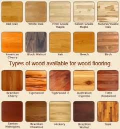 40 beautiful flooring ideas wood concrete tile stone