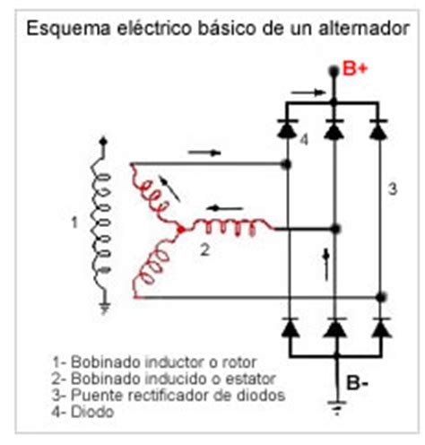 triodo banco electromotor reparacion motores de arranque alternadores