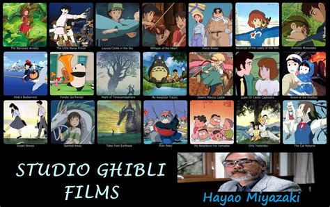 studio ghibli movies what about cynics studio ghibli anime review from up on