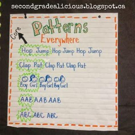 my pattern book kindergarten pinterest the world s catalog of ideas