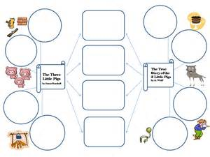concept map ms macgregor s class