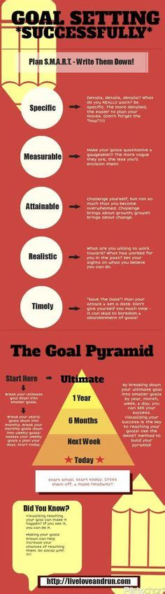 live by themes instead of goals 1000 ideas about management by objectives on pinterest