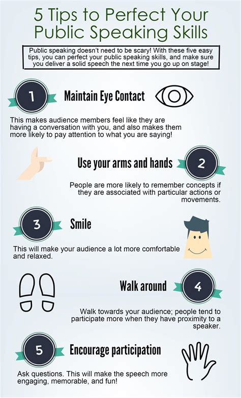 five tips to perfect your public speaking skills infographic