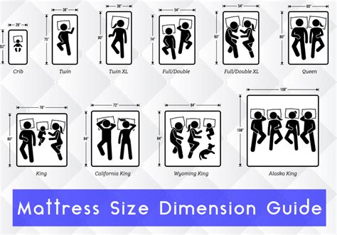 size futon mattress size chart and mattress dimesions mattress size