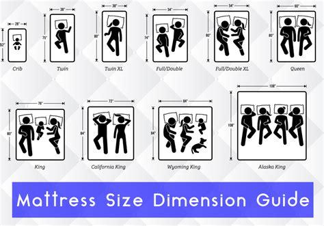 Bed Mattress Size by Mattress Size Chart And Mattress Dimesions Mattress Size