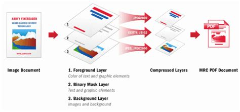 compress pdf net library preservation and conservation of documents ideas for