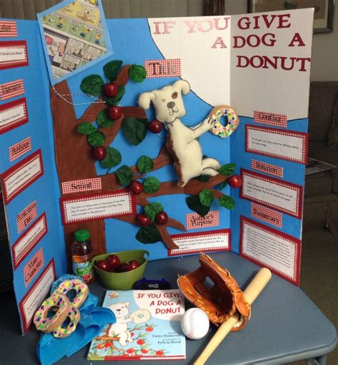 Kazoo Switcheroo Book Report by 17 Best Images About Reading Fair On Project Ideas Charlottes Web And Book Reports