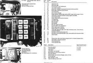 e30 fuse box diagram get free image about wiring diagram