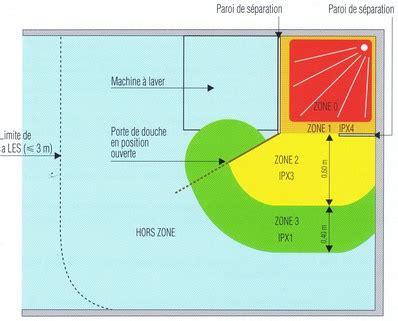 Prise De Terre Baignoire by Zones De Securite Salle De Bain Liaison Equipotentielle 95