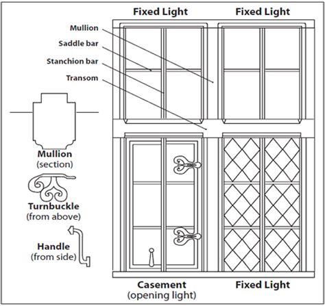 define transom window the hindu crossword corner no 10844 tuesday 06 aug 2013