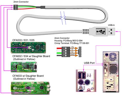 usb cable wiring diagram usb wiring diagrams somurich