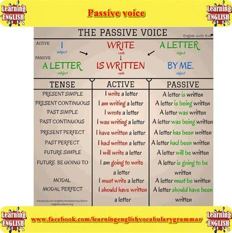 passive voice sentence pattern best 25 active and passive voice ideas on pinterest the