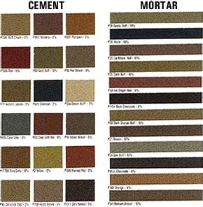 cement color mix fister quarries pigments