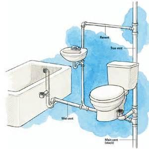 principles of venting plumbing basics diy plumbing