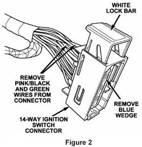dodge ram ignition switch wiring diagram ram dodge free wiring diagrams