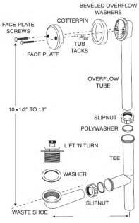 bathtub drain installation instructions w62aw bath drain zinc lift turn installation