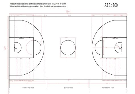 outdoor basketball court dimensions fitness functions