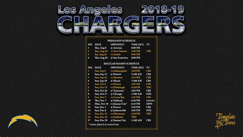 los angeles chargers wallpaper schedule