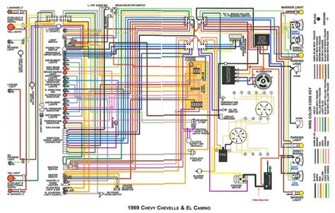 68 chevelle wiring diagram yellow bullet forums