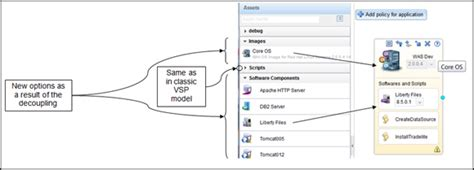 pattern lab component builder what s new for virtual system patterns in pure application