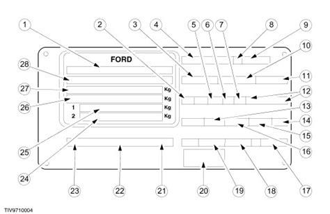 расшифровка vin ford transit 95 ремонт и запчасти форд