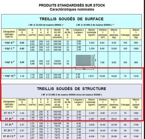 Treillis St15c by Treillis Plancher Chauffant Hydro Pafc Ou St10 34