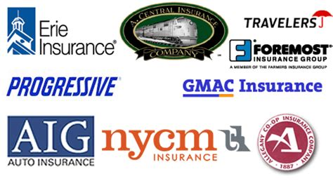 Auto Insurance Companies Ratings   Cheap Monthly Car Insurance