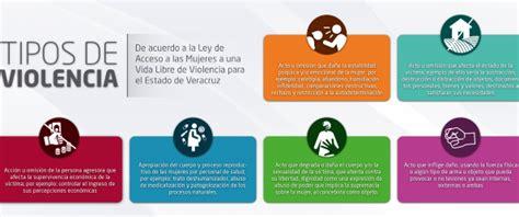 imagenes de tipos de violencia de genero tipos de violencia instituto veracruzano de las mujeres