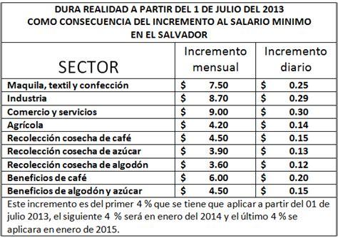 de cuanto fue el aumento salarial 2016 en mexico en cuanto esta el salario minimo en el 2016
