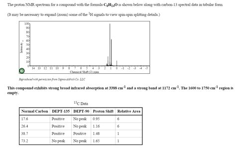 nmr tutorial questions solved the proton nmr spectrum for a compound with the fo
