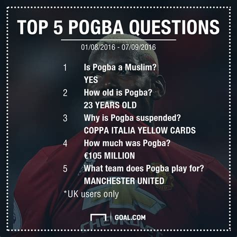 manchester united quiz book 101 questions about utd 2017 18 edition books is pogba a muslim how is ibrahimovic your