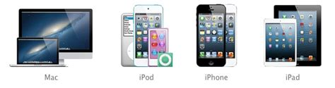 apple product new report summarizes display rumors for future apple
