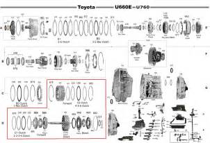 drum c1 c2 set for automatic transmission u760e toyota