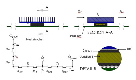 what does a thermal resistor do what does a thermal resistor do 28 images steady heat conduction in plane walls ch 3 ppt