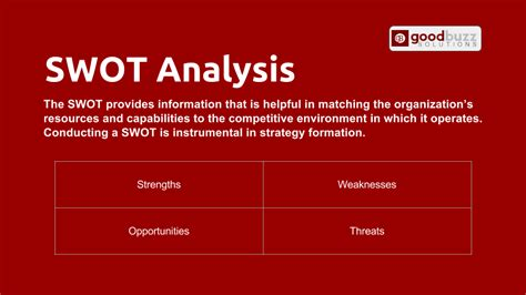 marketing swot analysis template goodbuzz solutions