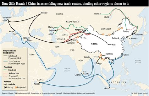 the silk roads a why is china building a new silk road world economic forum