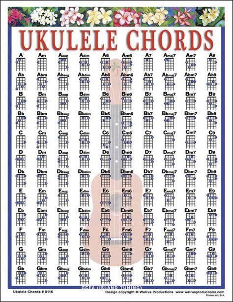 printable ukulele chord chart 8 best images about ukulele on pinterest