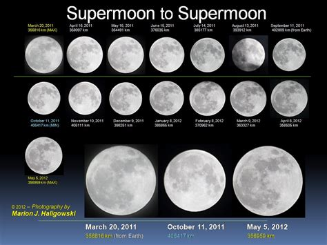 One The Moon Essay by Would The Real Supermoon Stand Up Universe Today