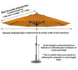Patio Umbrella Pole Diameter How To Measure Patio Umbrellas