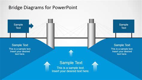 2d Bridge Diagrams Template For Powerpoint Slidemodel Bridging The Gap Powerpoint Template