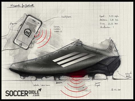 adidas soccer shoes technology