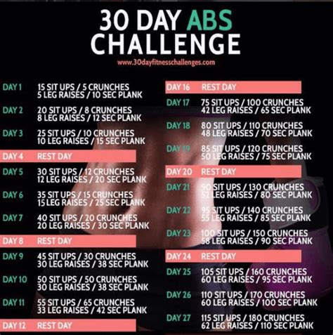 30 day push up and sit up challenge the 30 day challenge can t change your health habits