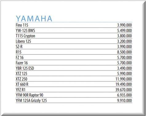 tabla de precios de impuesto para motos cuanto paga de impuestos una motocicleta pulsar 18 lista