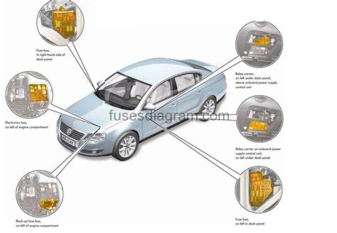 2006 vw passat fuse box diagram efcaviation