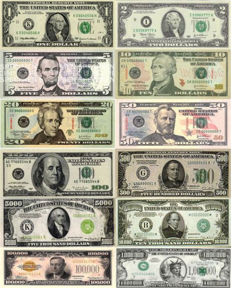all us currency bills lo renee all of the u s dollar bills in order from one