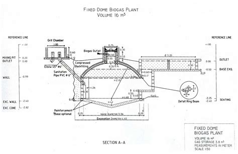 awesome home biogas system design images interior design